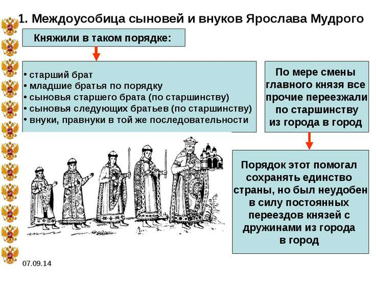 * 1. Междоусобица сыновей и внуков Ярослава Мудрого Княжили в таком порядке: ...