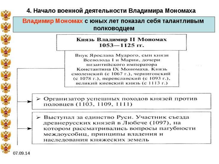 * 4. Начало военной деятельности Владимира Мономаха Владимир Мономах с юных л...