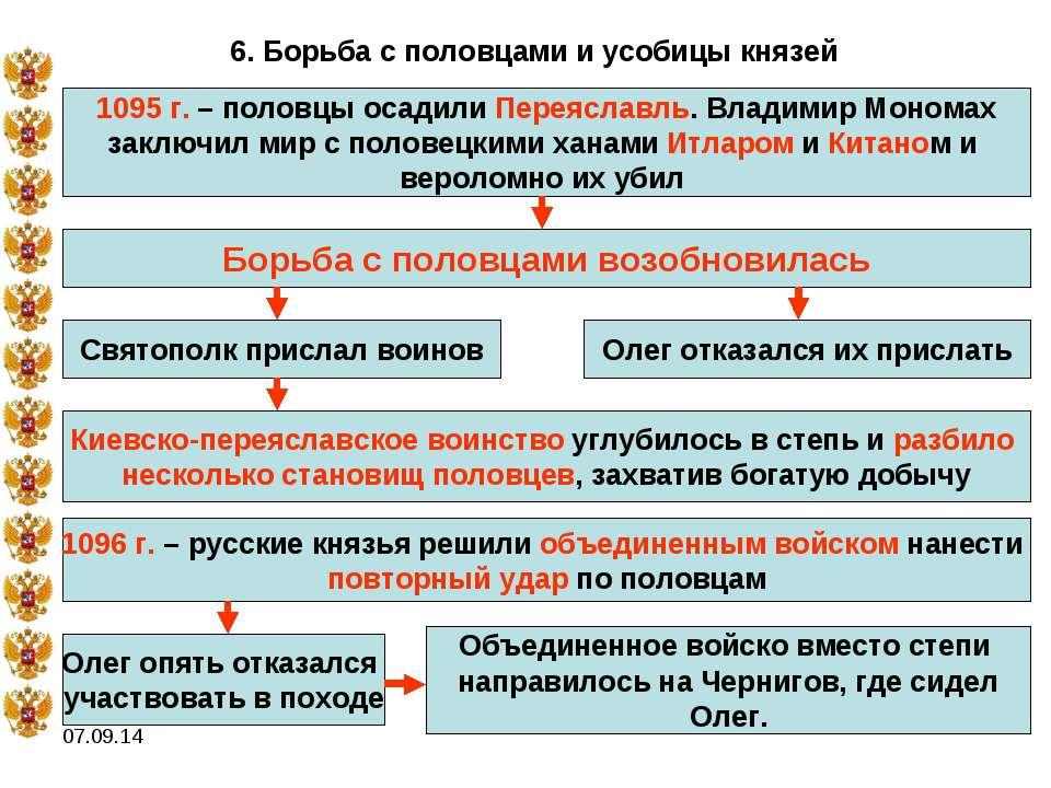 * 6. Борьба с половцами и усобицы князей 1095 г. – половцы осадили Переяславл...