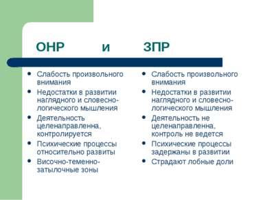 ОНР и ЗПР Слабость произвольного внимания Недостатки в развитии наглядного и ...