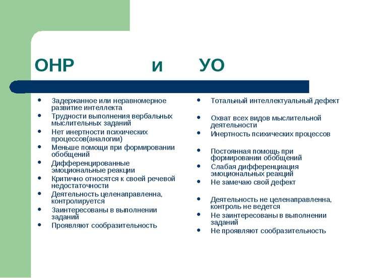 ОНР и УО Задержанное или неравномерное развитие интеллекта Трудности выполнен...
