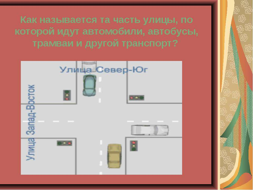 Как называется та часть улицы, по которой идут автомобили, автобусы, трамваи ...