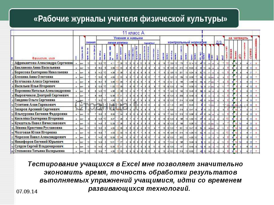 * «Рабочие журналы учителя физической культуры» Тестирование учащихся в Excel...