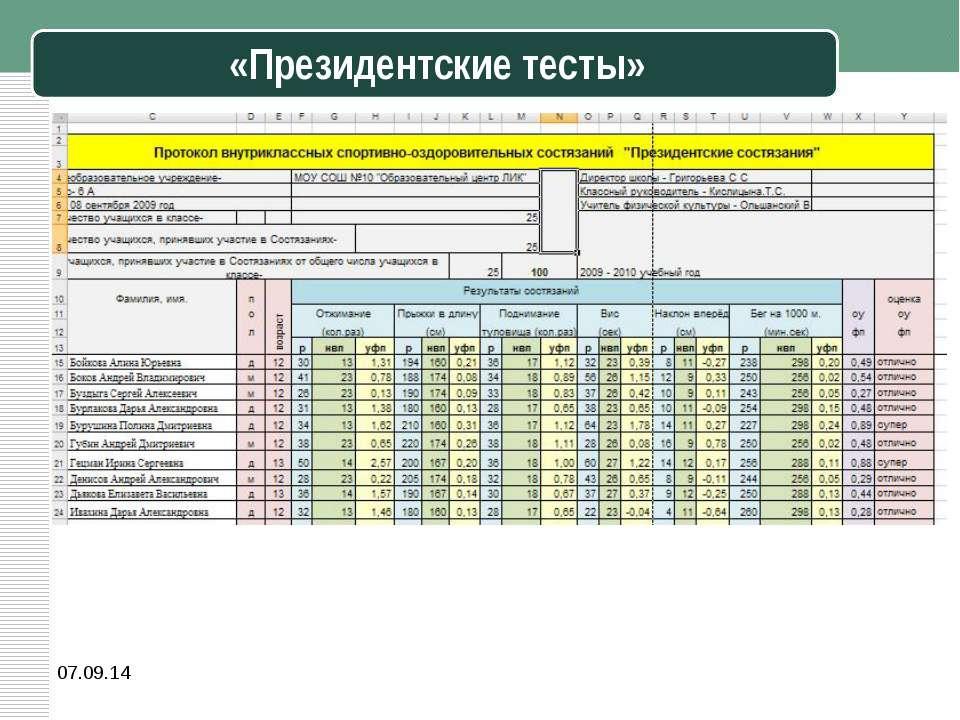 * «Президентские тесты»