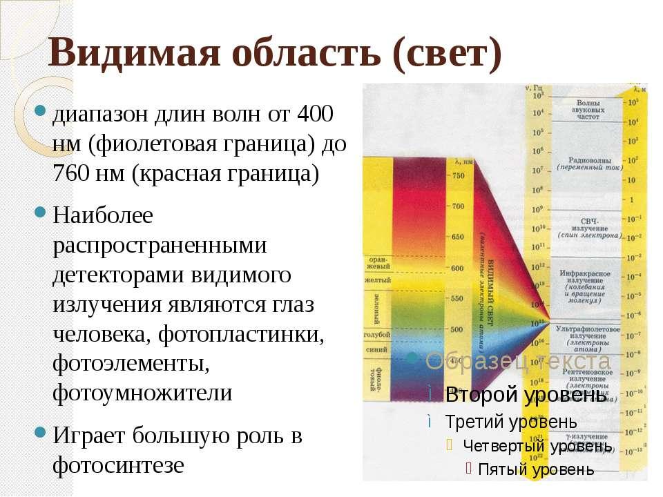Видимая область (свет) диапазон длин волн от 400 нм (фиолетовая граница) до 7...