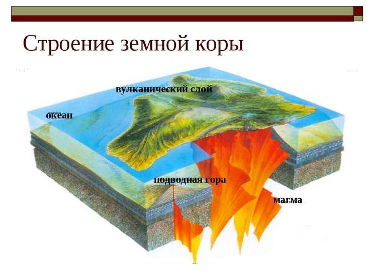 Строение земной коры магма подводная гора вулканический слой океан