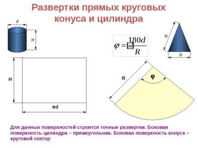 Развертки прямых круговых конуса и цилиндра Н d Н d Для данных поверхностей с...