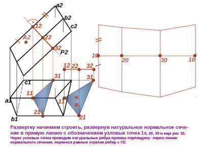 c1 b1 a1 P2 12 22 32 11 31 21 А2 Развертку начинаем строить, развернув натура...