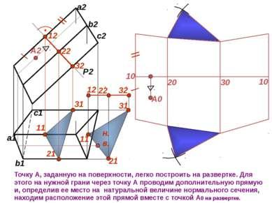 c1 b1 a1 P2 12 22 32 11 31 21 А2 Точку А, заданную на поверхности, легко пост...