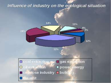 Influence of industry on the ecological situation