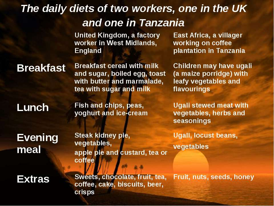 The daily diets of two workers, one in the UK and one in Tanzania