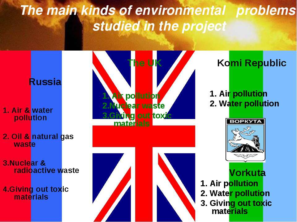 The main kinds of environmental problems studied in the project Russia 1. Air...