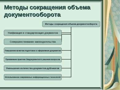 Методы сокращения объема документооборота