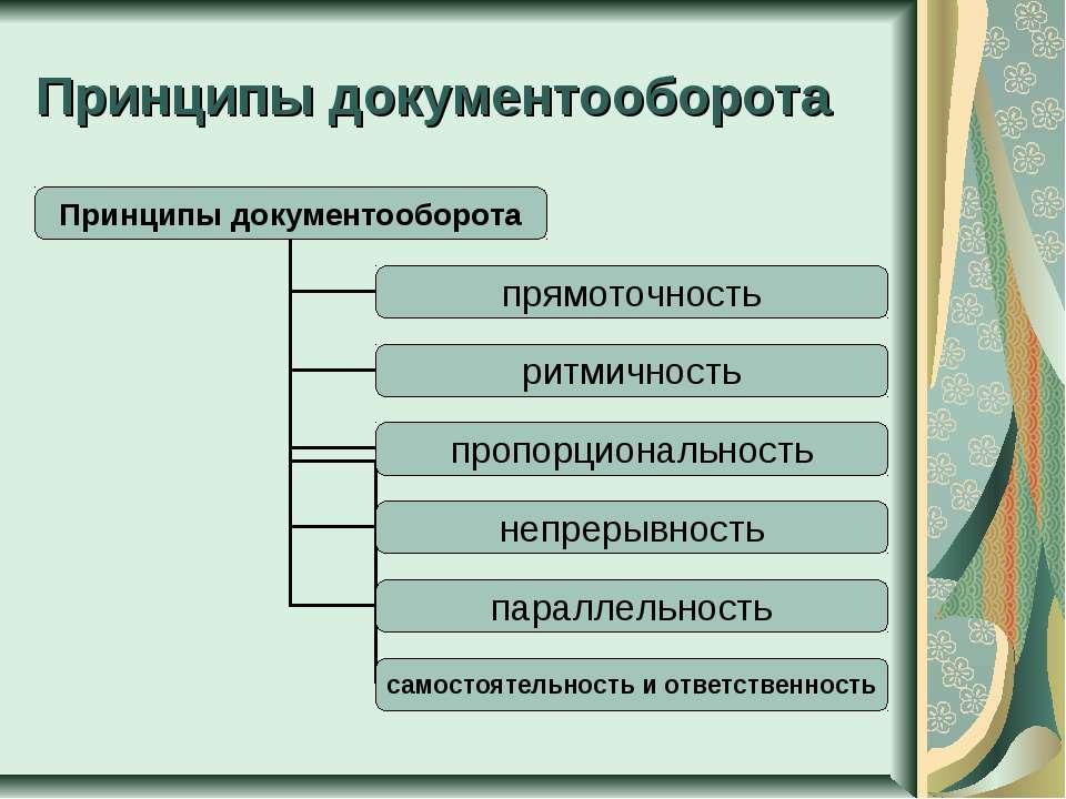 Принципы документооборота