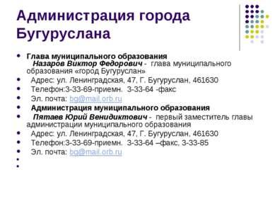 Администрация города Бугуруслана Глава муниципального образования ...