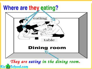 Where are they eating? They are eating in the dining room.