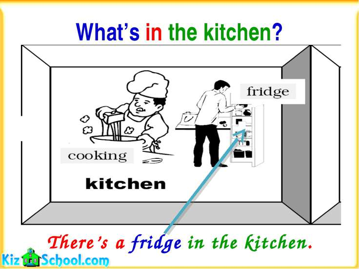 What's in the kitchen? There's a fridge in the kitchen.