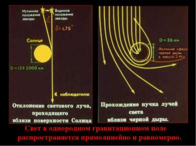 Свет в однородном гравитационном поле распространяется прямолинейно и равноме...
