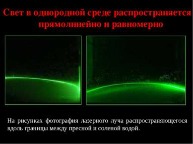На рисунках фотография лазерного луча распространяющегося вдоль границы между...