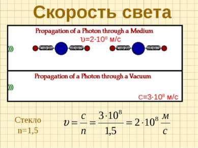 Скорость света Стекло n=1,5 С=3·108 м/с =2·108 м/с