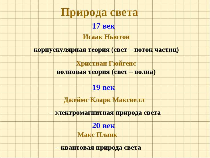 Природа света Исаак Ньютон корпускулярная теория (свет – поток частиц) Христи...