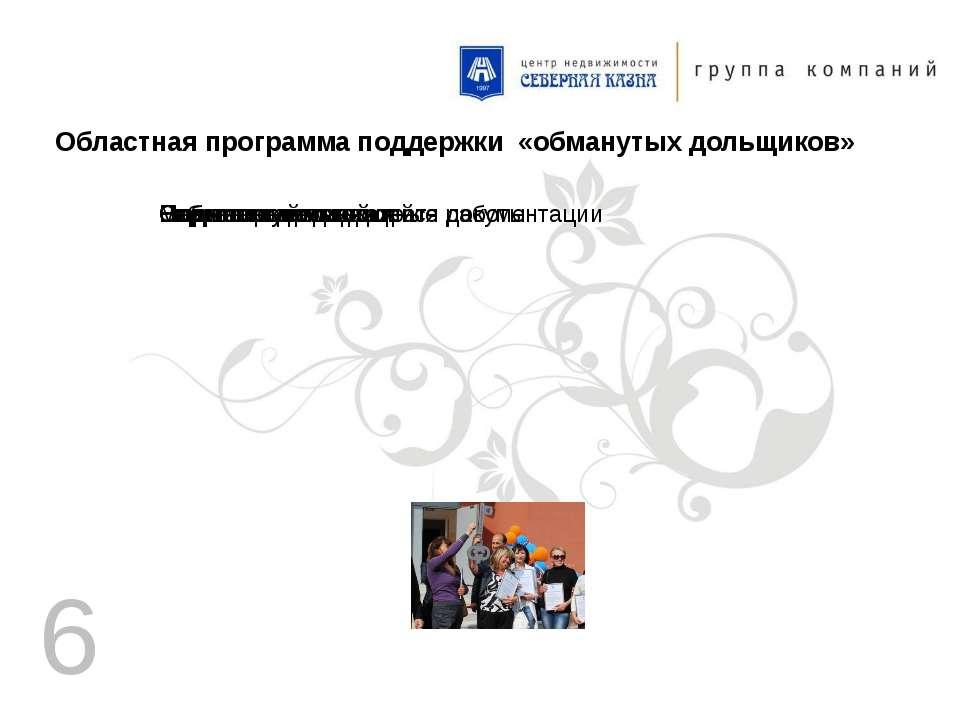 Областная программа поддержки «обманутых дольщиков» 6