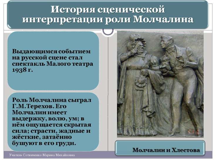 Учитель Сотниченко Марина Михайловна Учитель Сотниченко Марина Михайловна