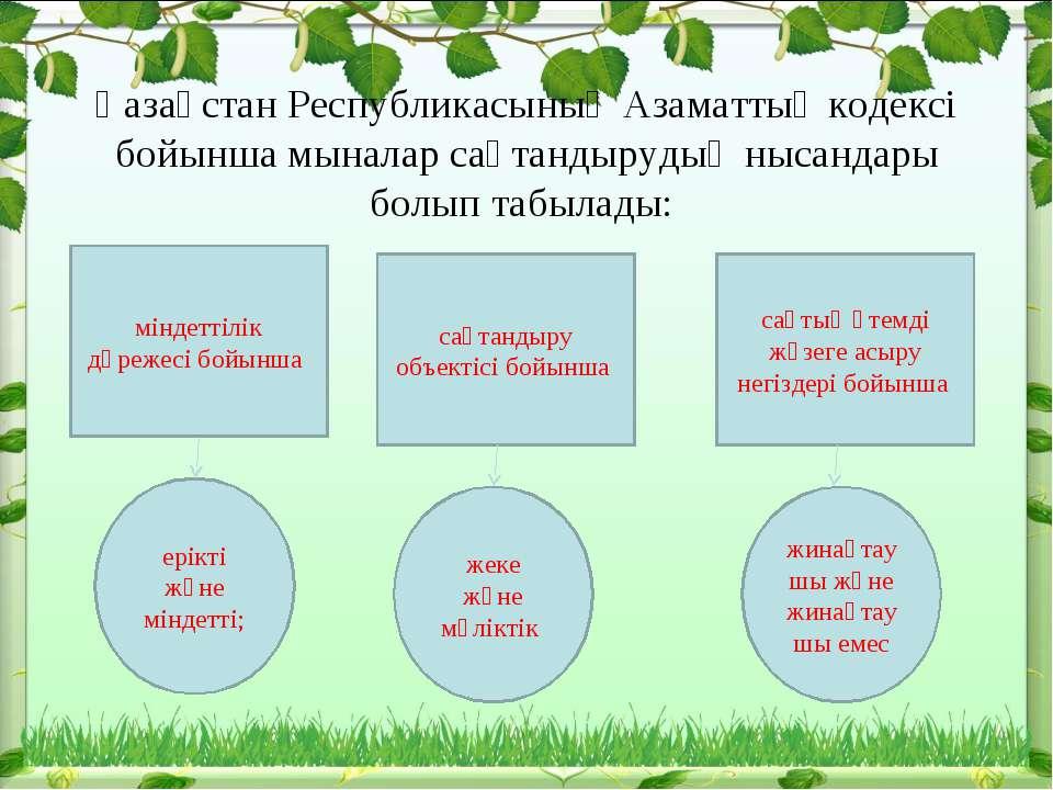 Қазақстан Республикасының Азаматтық кодексі бойынша мыналар сақтандырудың ныс...