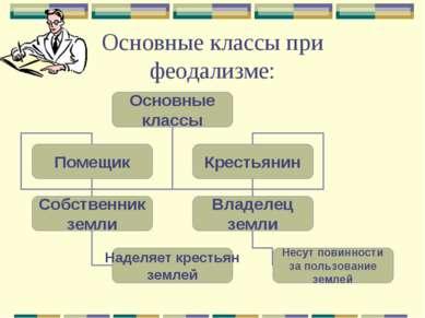 Основные классы при феодализме: