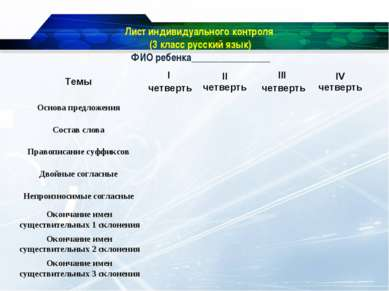 Лист индивидуального контроля (3 класс русский язык) ФИО ребенка_____________...
