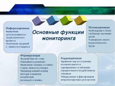 Информационная выявление результативности педагогического процесса получение ...
