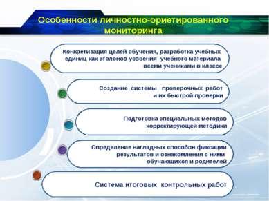 Система итоговых контрольных работ Определение наглядных способов фиксации ре...