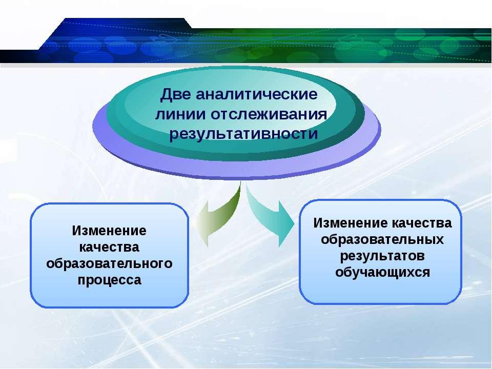 Изменение качества образовательного процесса Две аналитические линии отслежив...