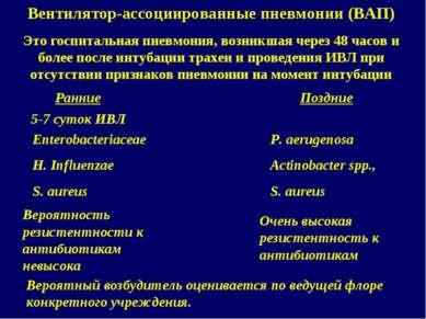 Вентилятор-ассоциированные пневмонии (ВАП) Это госпитальная пневмония, возник...