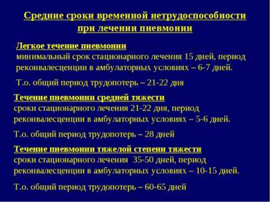 Средние сроки временной нетрудоспособности при лечении пневмонии Легкое течен...