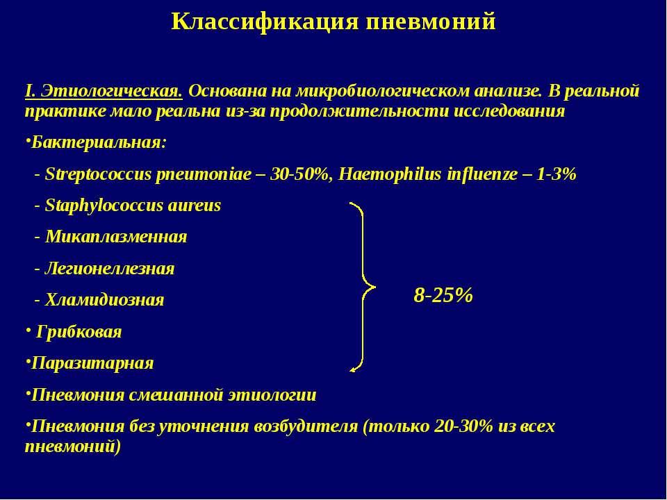 Классификация пневмоний I. Этиологическая. Основана на микробиологическом ана...