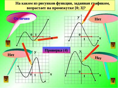 y На каком из рисунков функция, заданная графиком, возрастает на промежутке [...