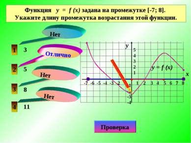 1 4 3 3 Функция у = f (x) задана на промежутке [-7; 8]. Укажите длину промежу...