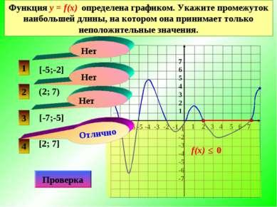 Функция у = f(x) определена графиком. Укажите промежуток наибольшей длины, на...