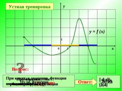 При каких х значения функции положительны f (x) > 0? При каких х значения фун...