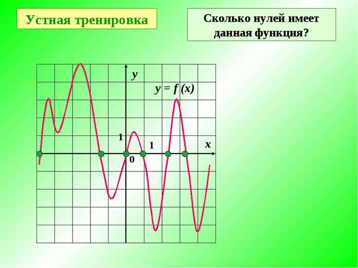 1 1 0 у х у = f (x) Устная тренировка Сколько нулей имеет данная функция?