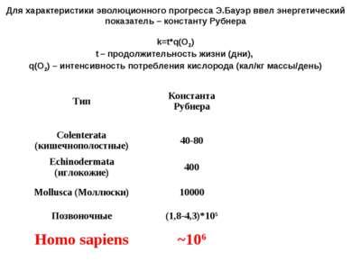 Для характеристики эволюционного прогресса Э.Бауэр ввел энергетический показа...