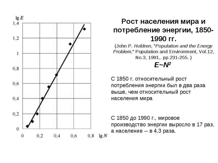 """Рост населения мира и потребление энергии, 1850-1990 гг. (John P. Holdren, """"P..."""