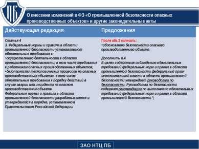 О внесении изменений в ФЗ «О промышленной безопасности опасных производственн...