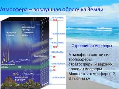 Строение атмосферы Атмосфера состоит из: тропосферы, стратосферы и верхних сл...
