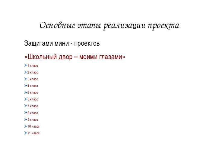 Защитами мини - проектов «Школьный двор – моими глазами» 1 класс 2 класс 3 кл...
