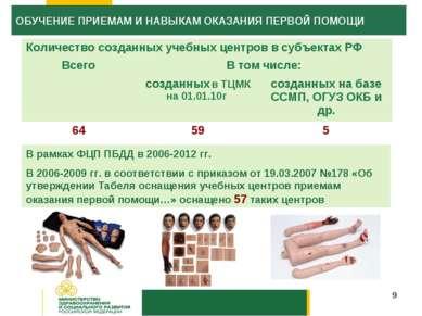 * В рамках ФЦП ПБДД в 2006-2012 гг. В 2006-2009 гг. в соответствии с приказом...