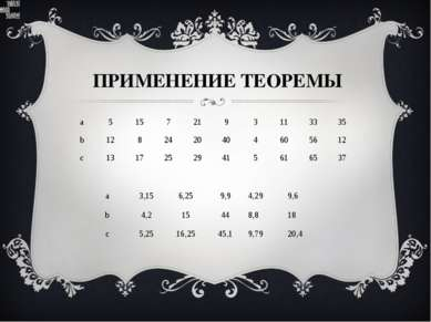 ПРИМЕНЕНИЕ ТЕОРЕМЫ a 5 15 7 21 9 3 11 33 35 b 12 8 24 20 40 4 60 56 12 c 13 1...