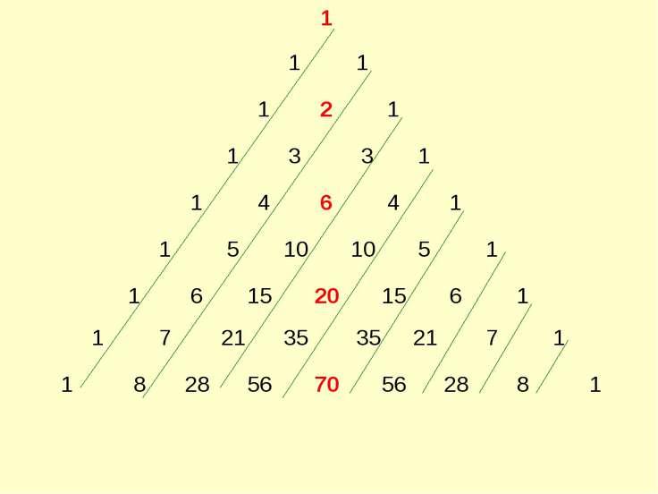 1 1 1 1 1 1 1 1 1 1 1 1 1 1 1 1 1 70 2 6 20 3 3 4 4 5 5 10 10 6 15 15 6 7 21 ...
