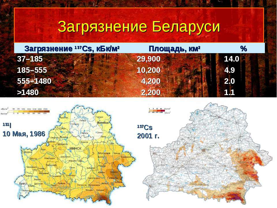 Загрязнение Беларуси 131I 10 Maя, 1986 137Cs 2001 г.